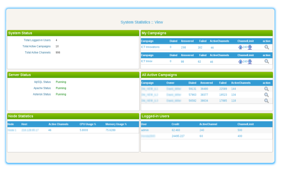 monitoring system statistics dashboard