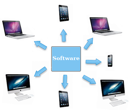 Multi-user software