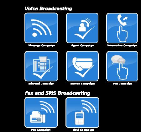 telemarketing solution